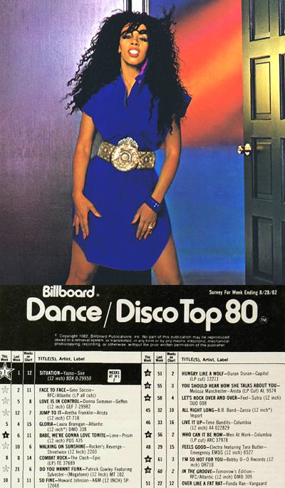 Donna Summer charts & more